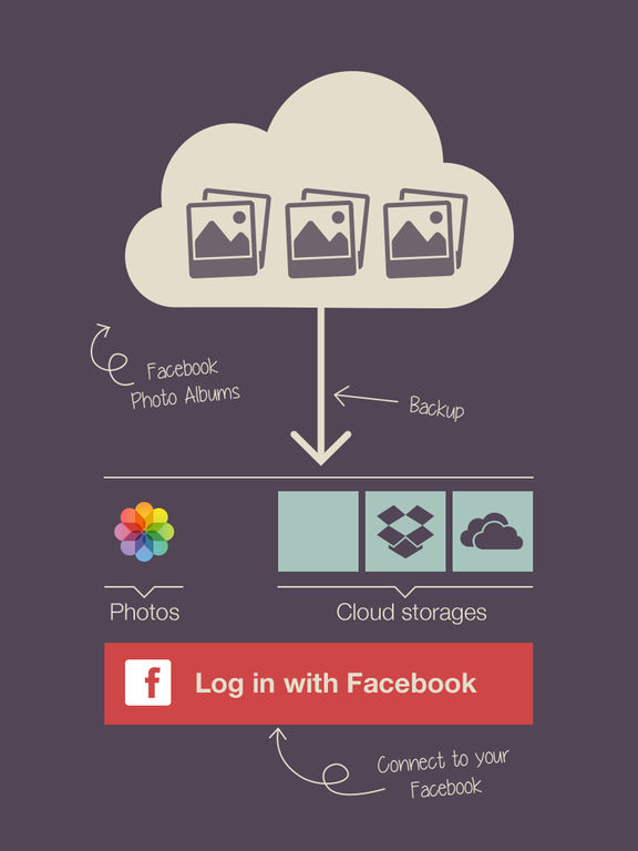PikUp Pro - Backup Social Photo Screenshots