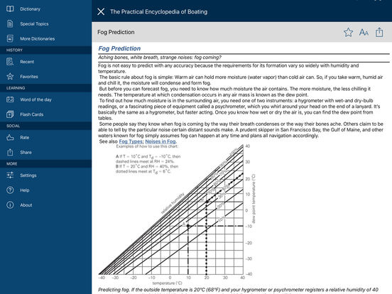 The Practical Encyclopedia of Boating iPad Screenshot 4