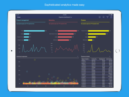 Spotfire iPad Screenshot 1