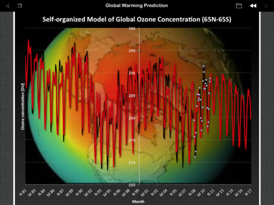 Global Warming Prediction iPad Screenshot 2