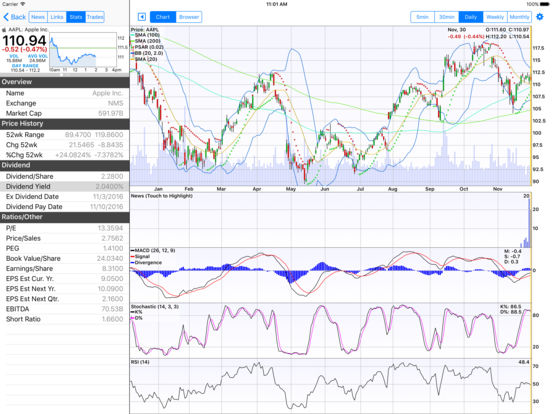 StockSpy HD - Stock Market Investor News for iPad iPad Screenshot 4