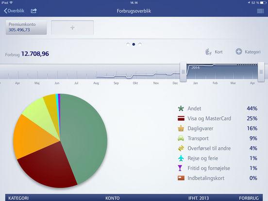 MitNykredit iPad Screenshot 3