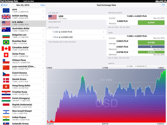 Fast Exchange Rate iPad Screenshot 2