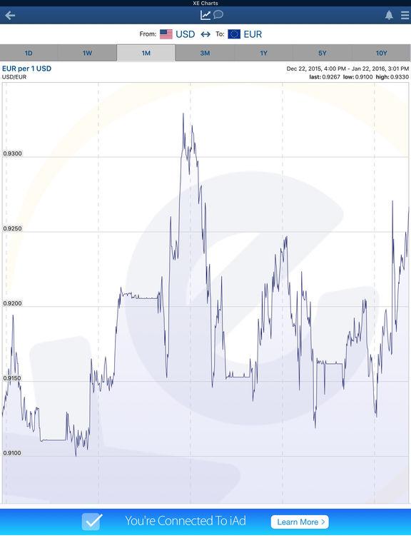 XE Currency screenshot