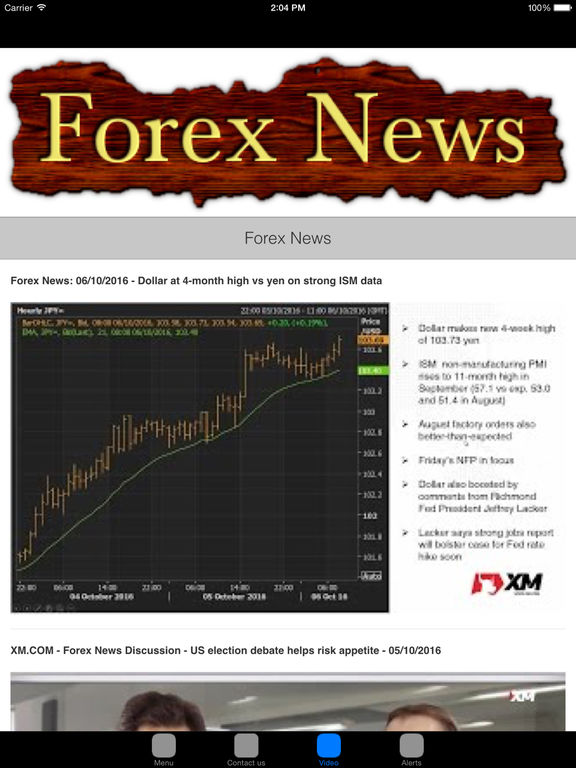 Top forex news sites