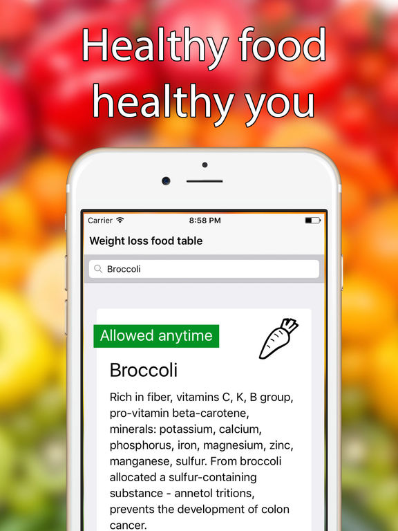 App Shopper Weight Loss Food Table Food Drink