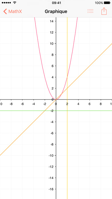 Screenshot MathX - Calculatrice scientifique et graphique