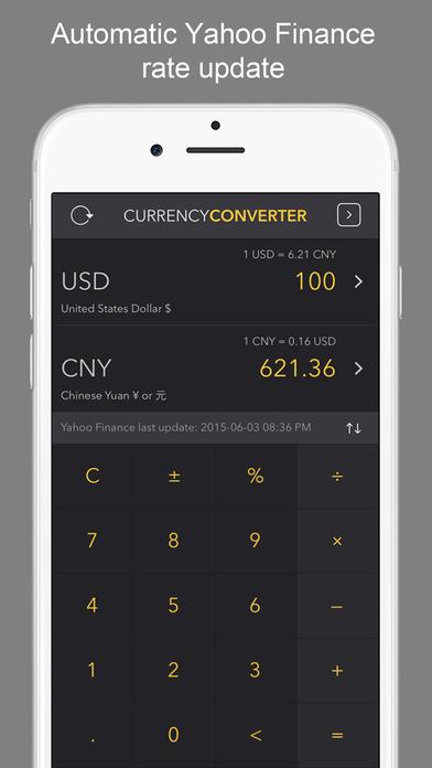 bitcoin to usd converter