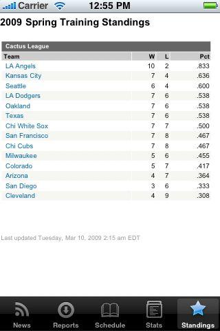 Baseball Fans - Arizona screenshot #2