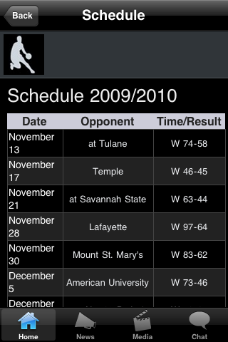 Texas CU College Basketball Fans screenshot #2