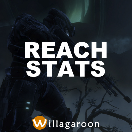 Stats for Halo Reach review