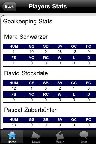 Football Fans - Schalke screenshot #2