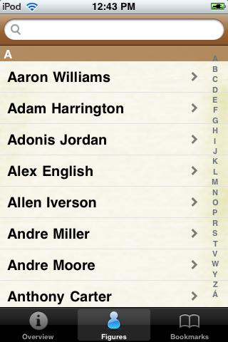 All Time Denver Basketball Roster screenshot #1
