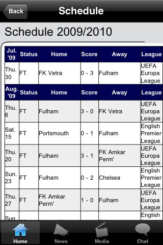 Football Fans - FK Rubin Kazan screenshot #3