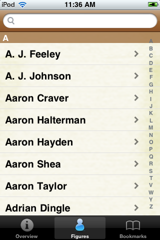 All Time San Diego Football Roster screenshot #1