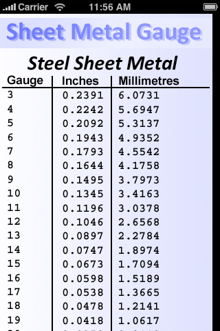 Gauge Size Chart Apps 148apps