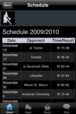 Maryland ES College Basketball Fans screenshot #2