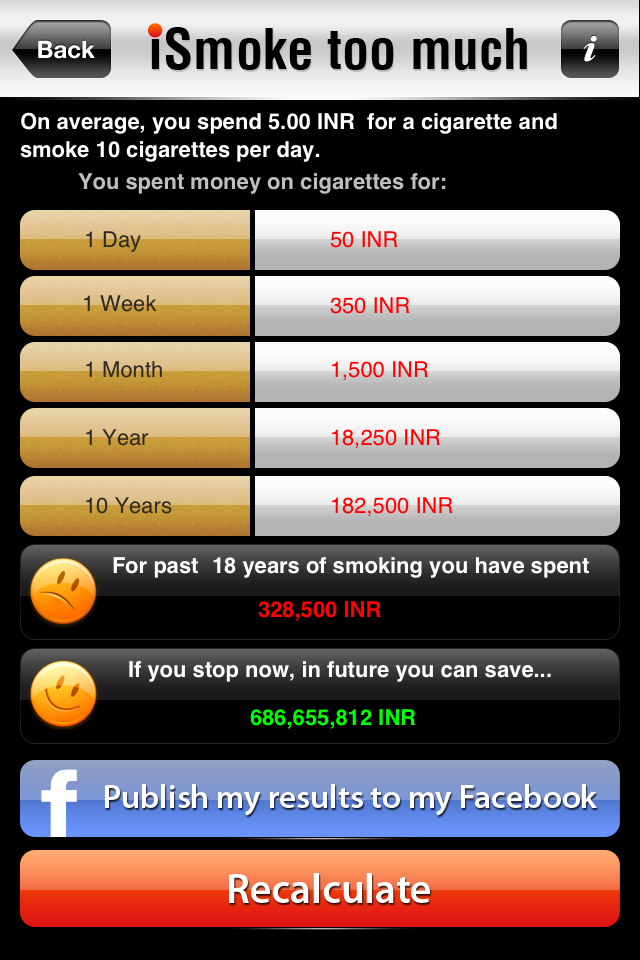 iSmoke Too Much – Beware & Aware Screenshot