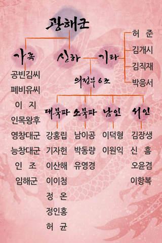 왕 관계도로 보는 인물5_광해군의 사람들 screenshot 2