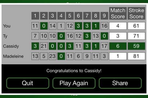 Golf Card Game HD - náhled