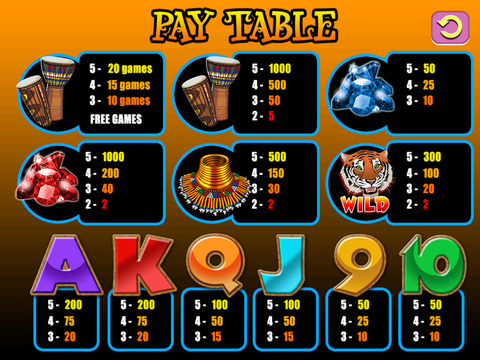 Ace Slots Safari Journey HD screenshot 8