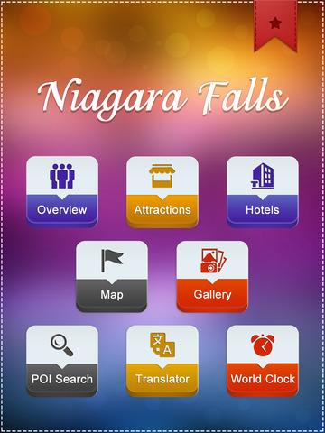 Niagara Falls Tourism Guide screenshot 7