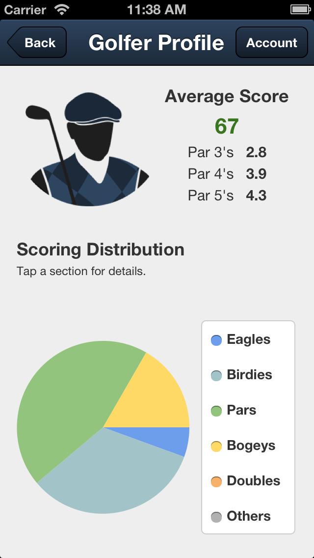 Presidio Golf Course screenshot 3