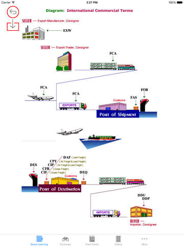 Shipping, Transport & Travel Quick Study Reference: Best Dictionary with Video Lessons and Learning Cheat Sheets screenshot 6