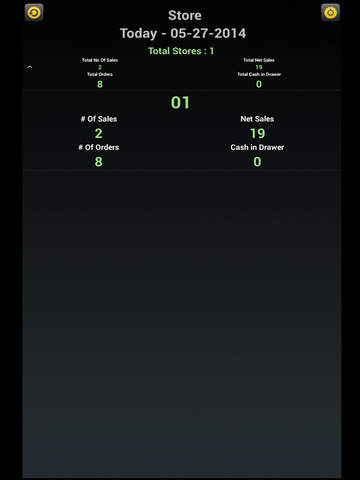 POMePOS Dashboard - náhled