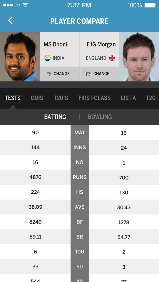 Cricinfo - Live Cricket Scores screenshot 5
