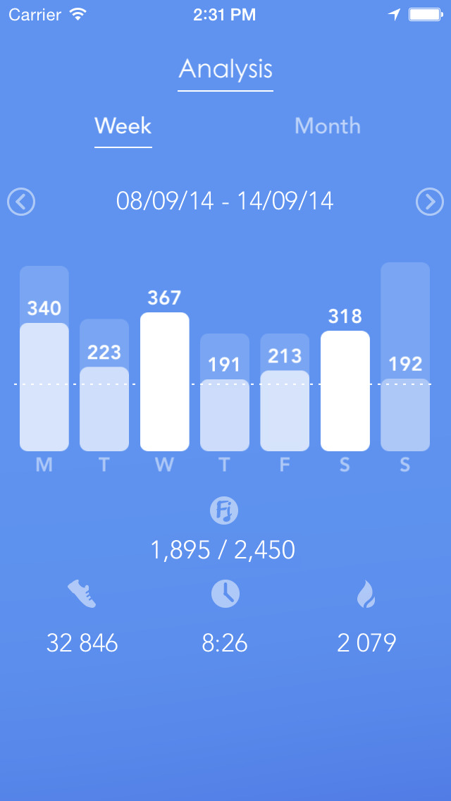 Fjuul - Healthy Activity Coach screenshot 5