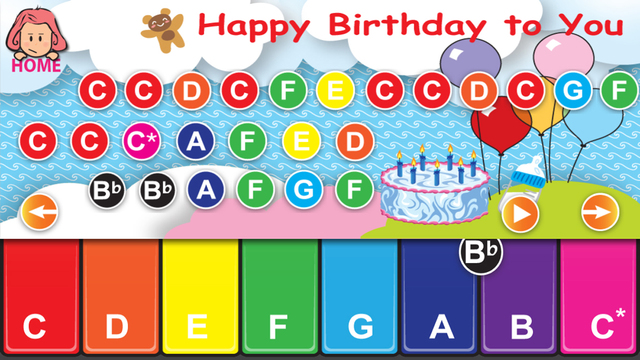Piano piano chords for kids : Xylophone : xylophone chords of happy birthday Xylophone Chords Of ...