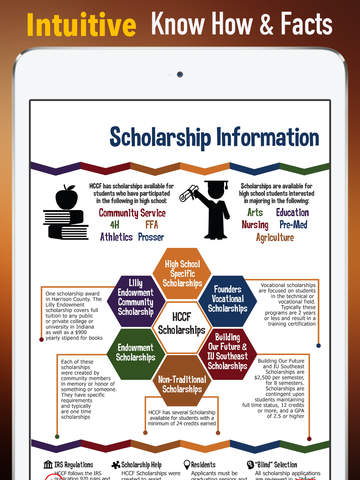 How to Earn College Scholarship:Tips and Tutorial screenshot 6