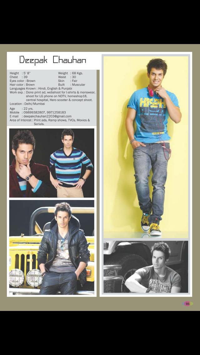 The Bollywood Faces India screenshot 5