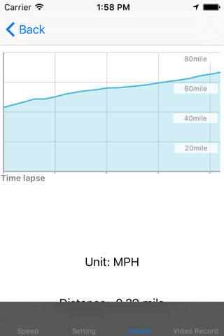 Speed Extra - náhled