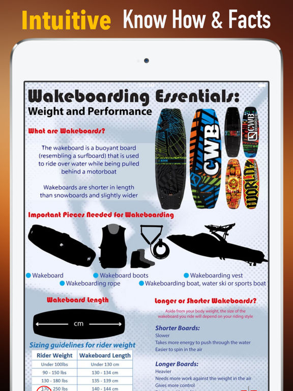 How To Wakeboard: For Beginner and Riders screenshot 6