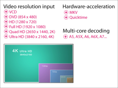 HD Player screenshot 6