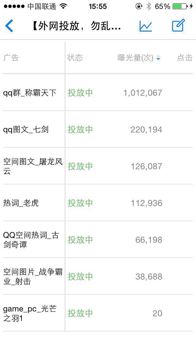 腾讯社交广告 screenshot 2