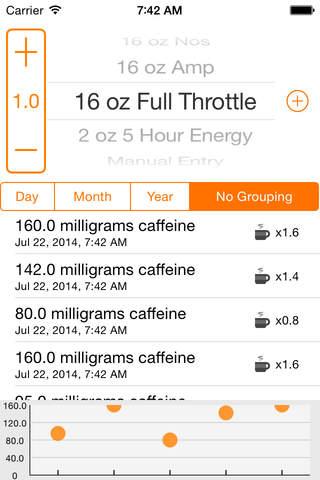 Caffeine Stat Tracker - náhled