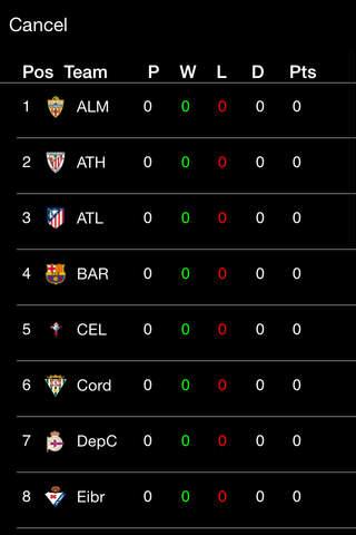 La Liga 2014/15 - náhled