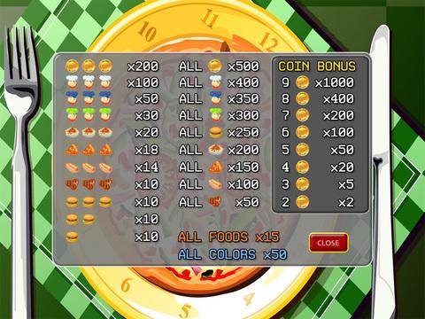 Chef Master Slot screenshot 6