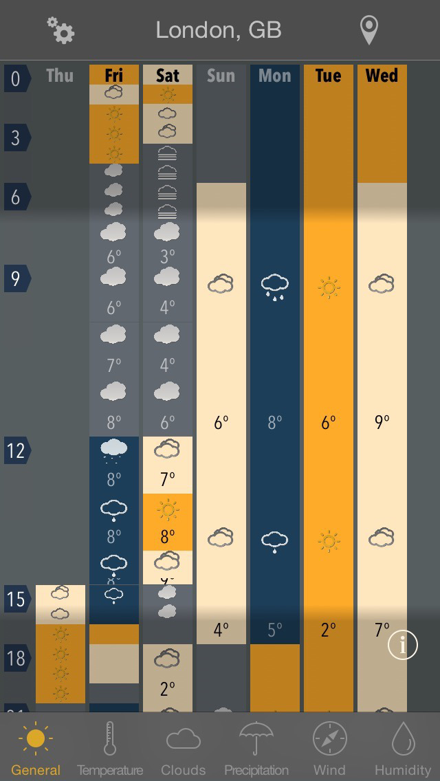 Week Weather screenshot #2