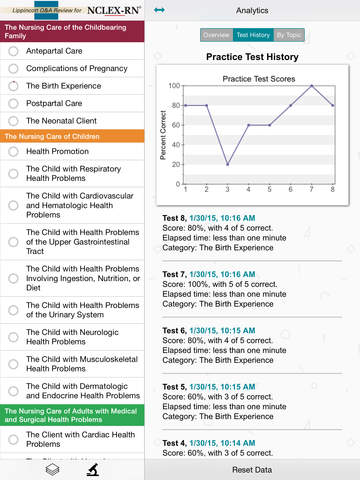 NCLEX RN Review by Lippincott screenshot 10