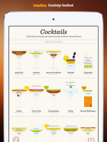 Cocktail 101: Quick Study Reference with Video Lessons and Tasting Guide screenshot 6