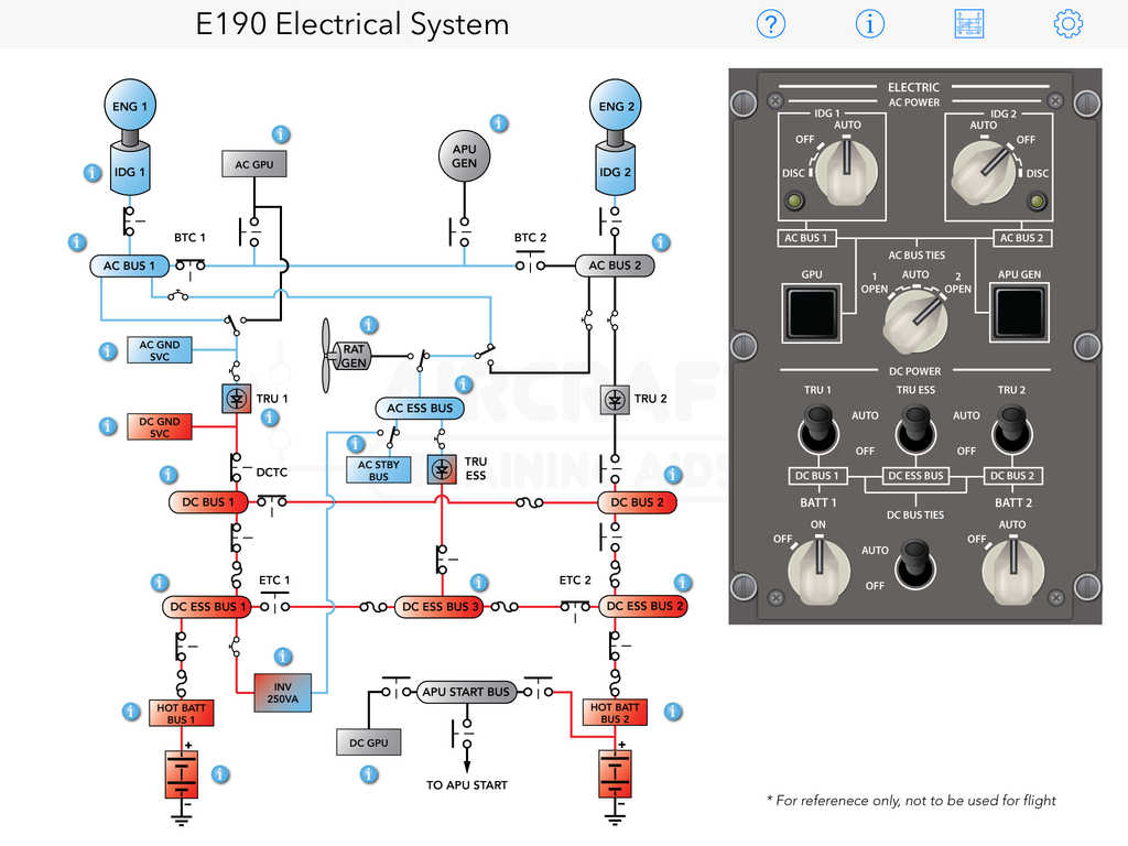 Electrical Diagram Ipad App Free Wiring For You Home Symbols Understanding Shopper E190 Education Diagrams Basic