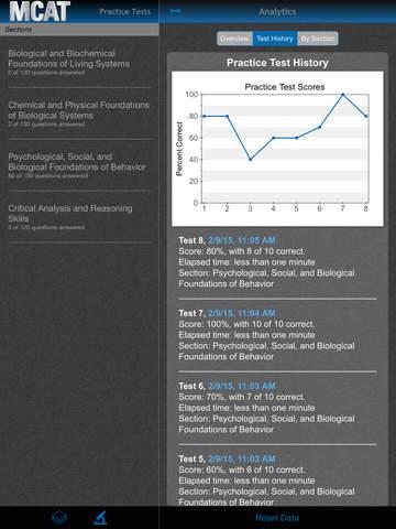 McGraw-Hill Education MCAT Practice Tests screenshot 8