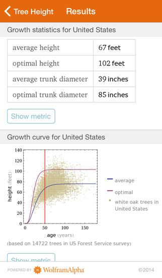 Wolfram Plants Reference App screenshot 3