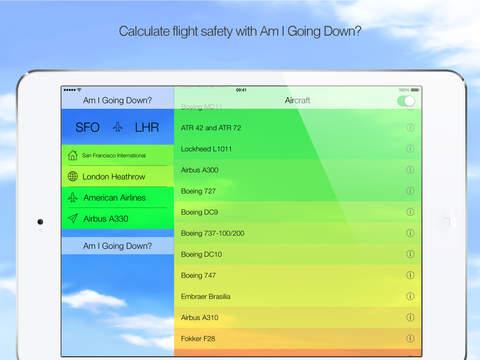 AmIGoingDown? - Fear of Flying screenshot 6