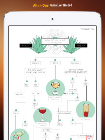 Tequila 101: Quick Study Reference with Video Lessons and Tasting Guide screenshot 7