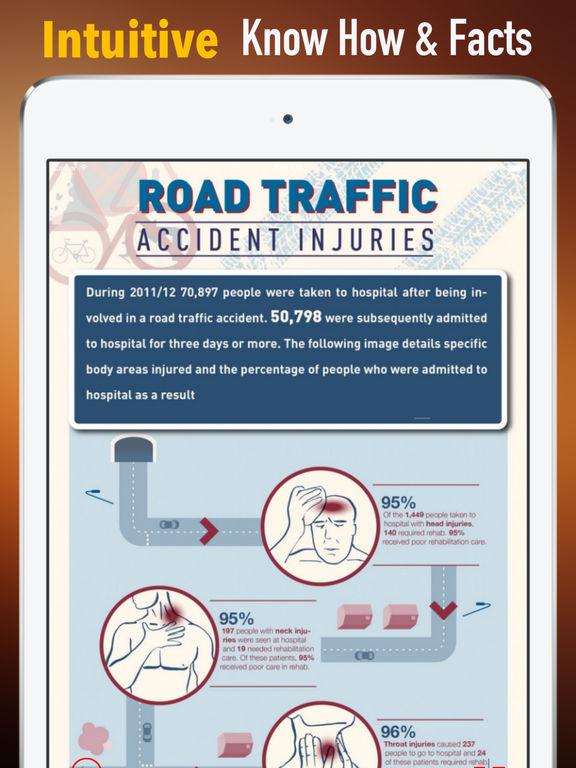 Car Crash Injuries:Traffic and Driver's Guide screenshot 6